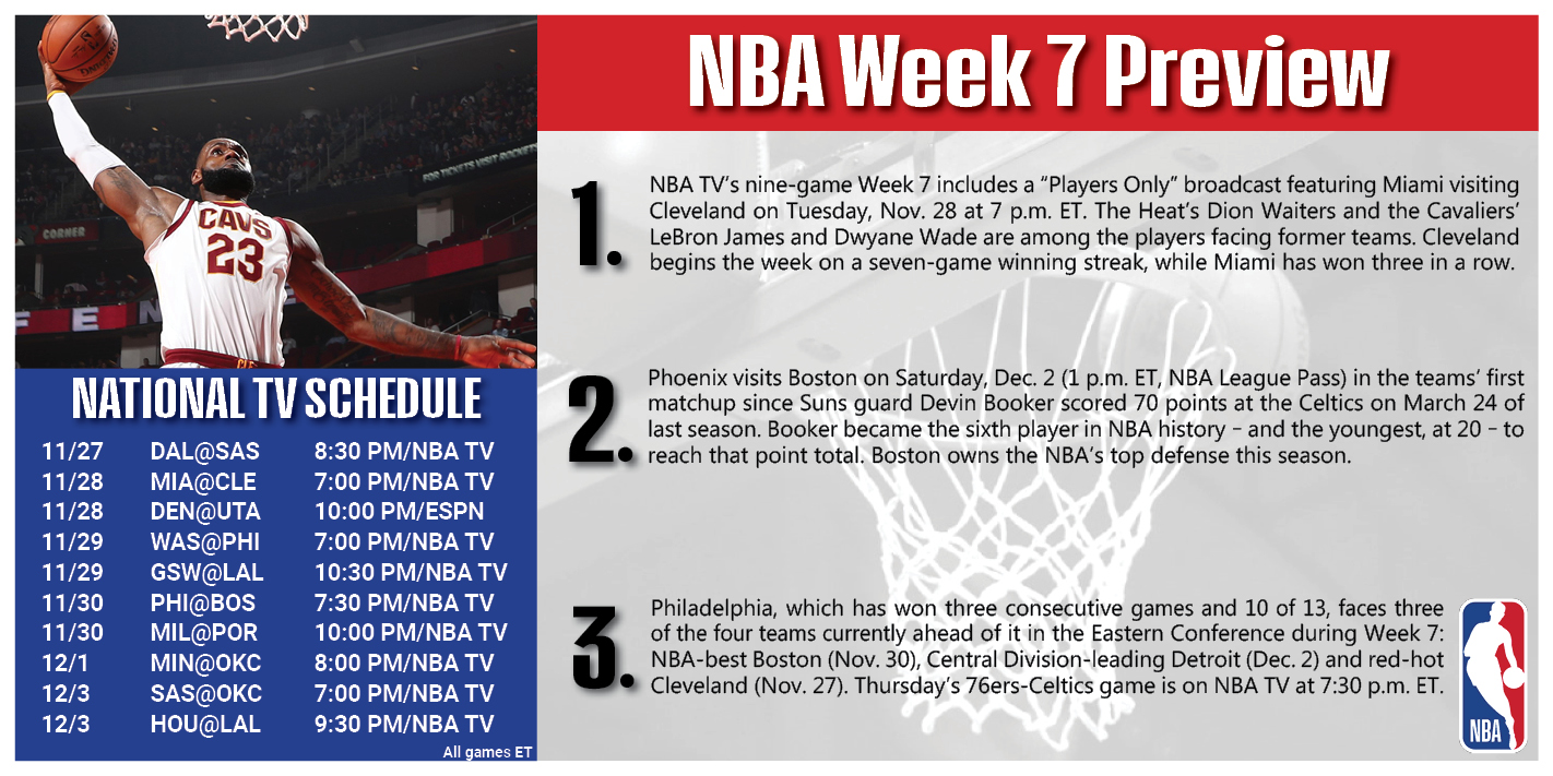 The Man Defined x NBA Week 7 Preview